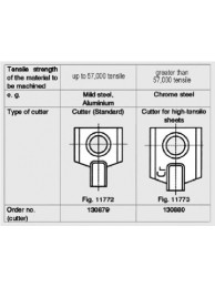 Cutters (CR) for TKF 700 Beveller - Set of 2