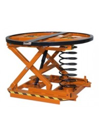 P3 All-Around Spring Load Leveler Pallet Positioner